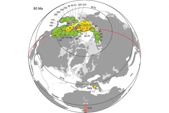 Геологи обнаружили свидетельства блуждания полюсов Земли, которое происходило 80млн лет назад. Статья об этом опубликована вжурнале Nature Co...